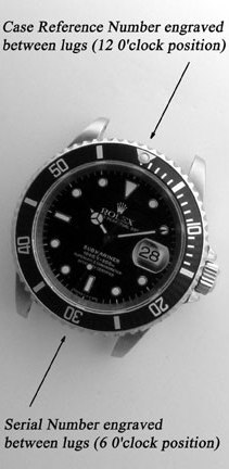 how-to-sell-rolex-watch-san-diego